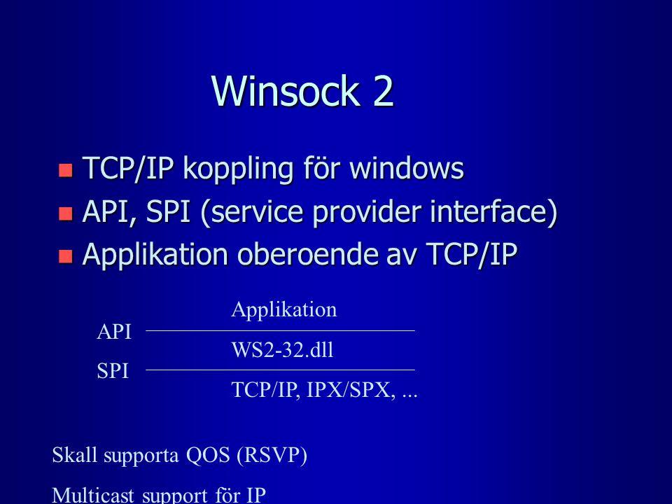 Winsock 2 n TCP/IP koppling för windows n API, SPI (service provider interface) n Applikation oberoende av TCP/IP Applikation WS2-32.dll TCP/IP, IPX/SPX,...