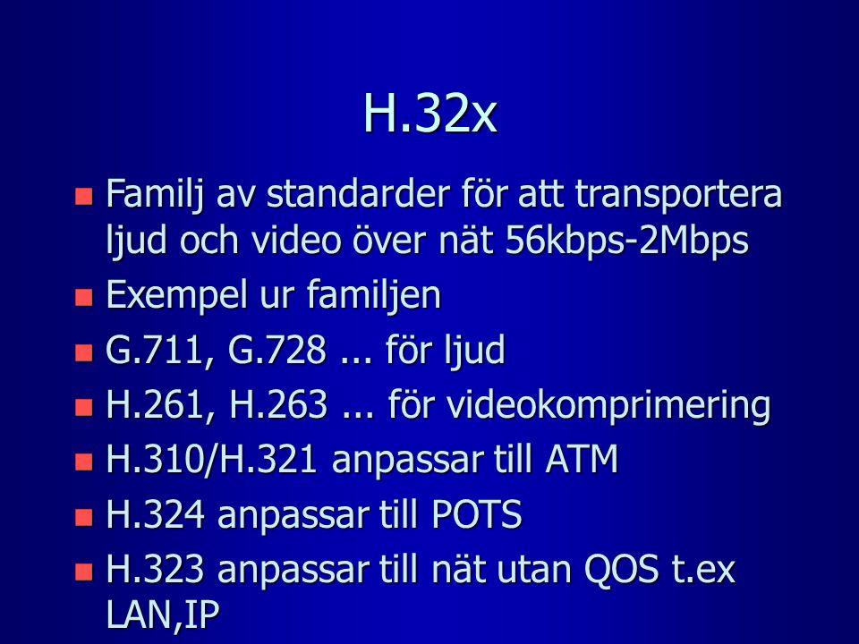 H.32x n Familj av standarder för att transportera ljud och video över nät 56kbps-2Mbps n Exempel ur familjen n G.711, G.728... för ljud n H.261, H.263