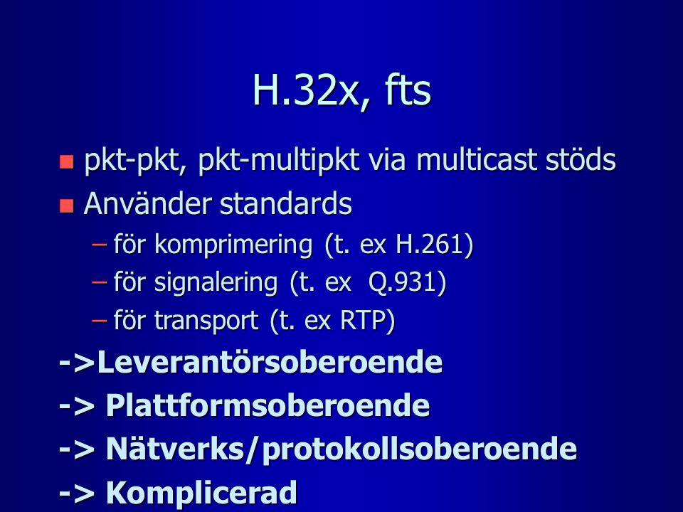 H.32x, fts n pkt-pkt, pkt-multipkt via multicast stöds n Använder standards –för komprimering (t.