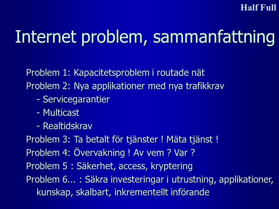 Internet problem, sammanfattning Problem 1: Kapacitetsproblem i routade nät Problem 2: Nya applikationer med nya trafikkrav - Servicegarantier - Multicast - Realtidskrav Problem 3: Ta betalt för tjänster .