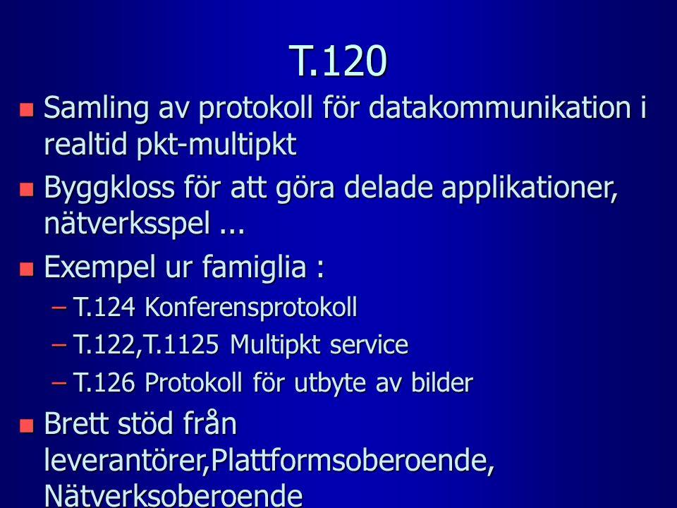 T.120 n Samling av protokoll för datakommunikation i realtid pkt-multipkt n Byggkloss för att göra delade applikationer, nätverksspel... n Exempel ur