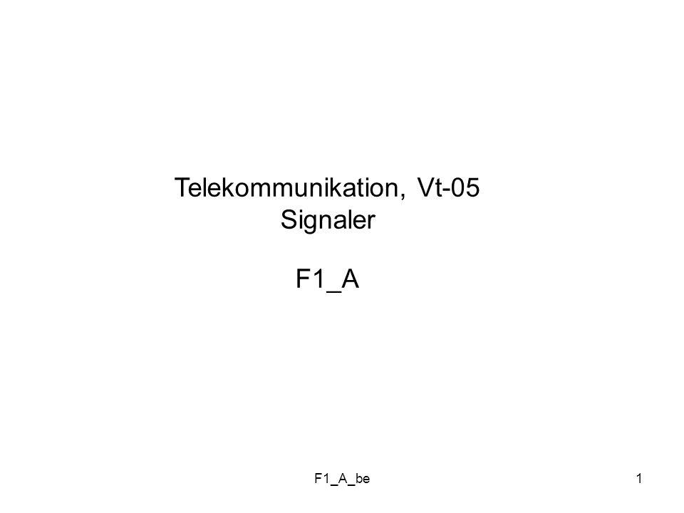 F1_A_be32 Ex: sinus i brus Signal Var finns Signalen i bruset ?