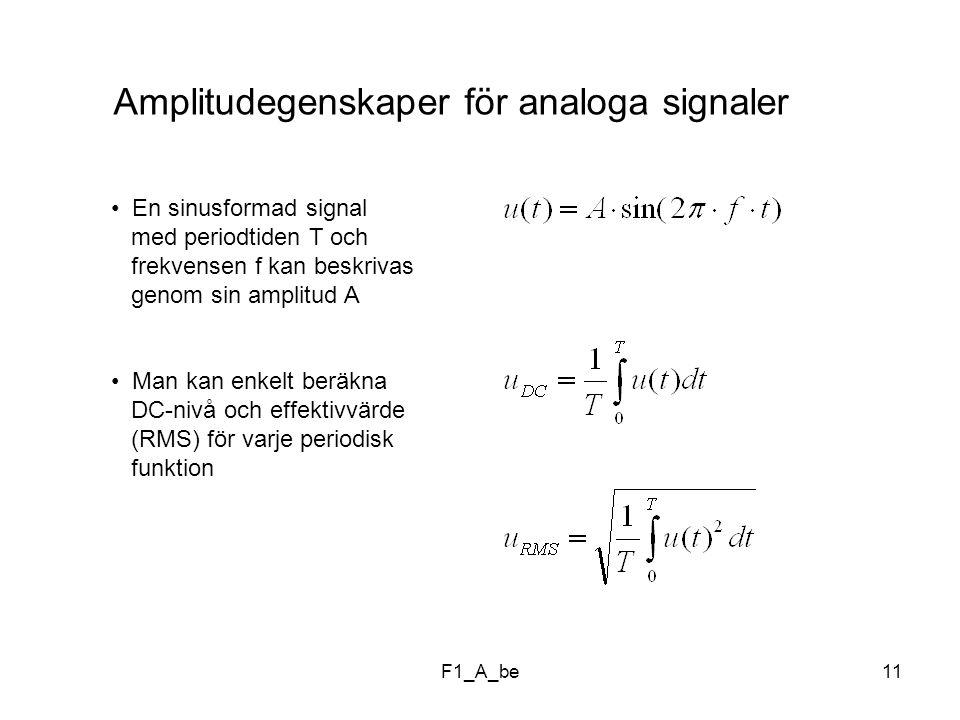 F1_A_be11 Amplitudegenskaper för analoga signaler En sinusformad signal med periodtiden T och frekvensen f kan beskrivas genom sin amplitud A Man kan enkelt beräkna DC-nivå och effektivvärde (RMS) för varje periodisk funktion