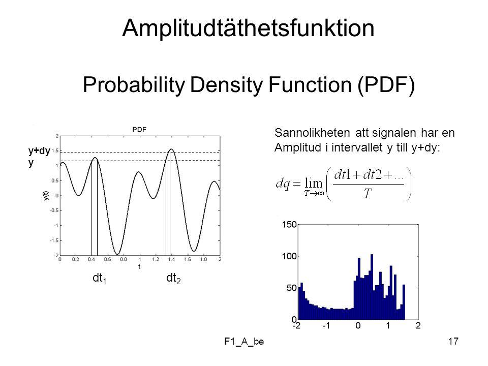 F1_A_be17 Amplitudtäthetsfunktion Probability Density Function (PDF) y+dy y dt 1 dt 2 Sannolikheten att signalen har en Amplitud i intervallet y till y+dy: