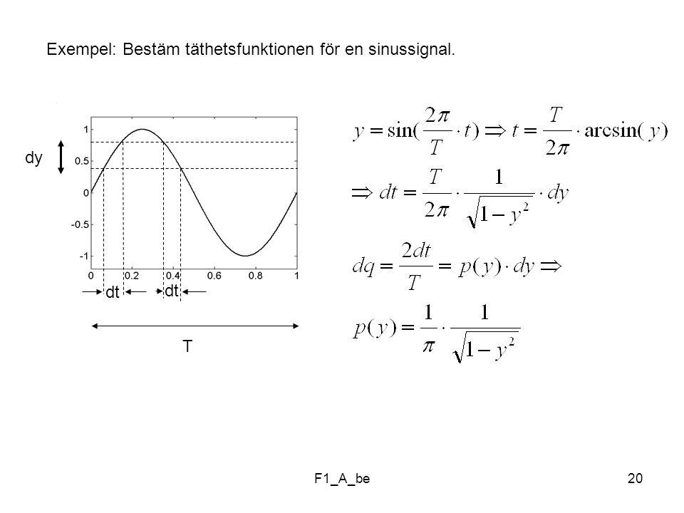 F1_A_be20 Exempel: Bestäm täthetsfunktionen för en sinussignal. dy dt T