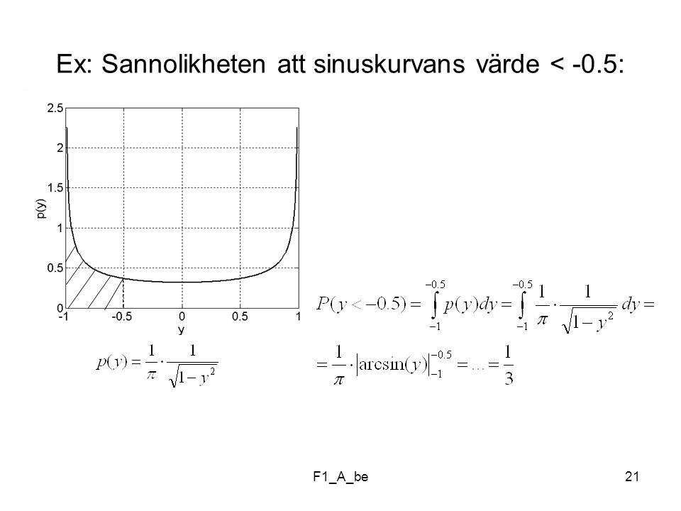 F1_A_be21 Ex: Sannolikheten att sinuskurvans värde < -0.5: