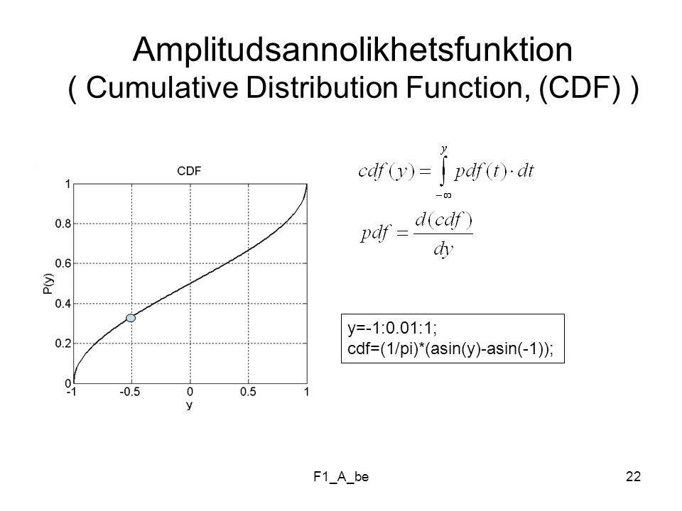 F1_A_be22 Amplitudsannolikhetsfunktion ( Cumulative Distribution Function, (CDF) ) y=-1:0.01:1; cdf=(1/pi)*(asin(y)-asin(-1));
