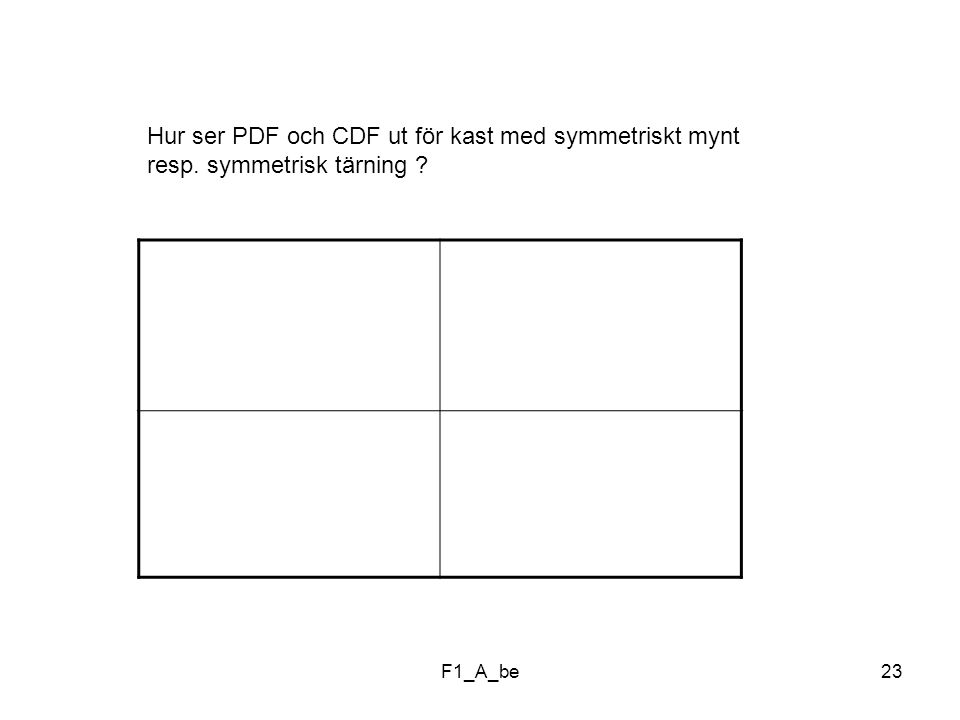 F1_A_be23 Hur ser PDF och CDF ut för kast med symmetriskt mynt resp. symmetrisk tärning ?
