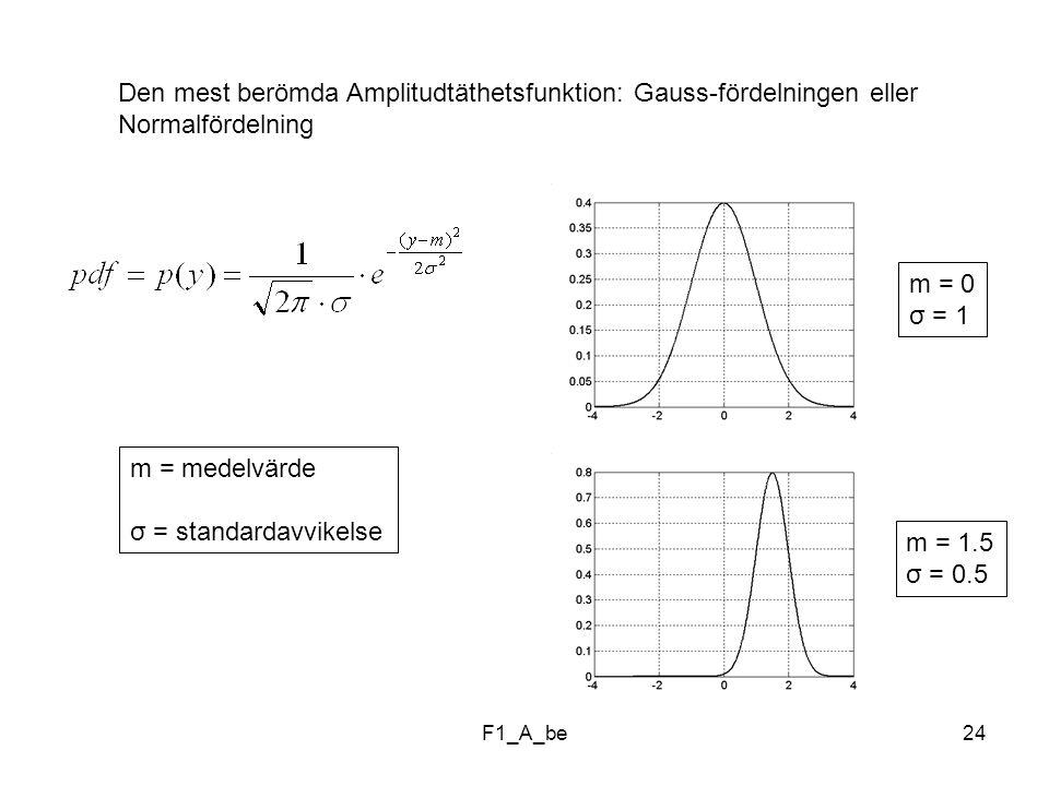 F1_A_be24 Den mest berömda Amplitudtäthetsfunktion: Gauss-fördelningen eller Normalfördelning m = medelvärde σ = standardavvikelse m = 0 σ = 1 m = 1.5 σ = 0.5