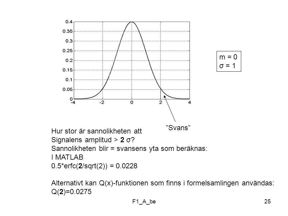 F1_A_be25 m = 0 σ = 1 Svans Hur stor är sannolikheten att Signalens amplitud > 2 σ.