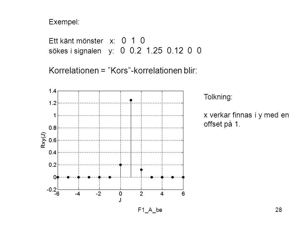 F1_A_be28 Exempel: Ett känt mönster x: 0 1 0 sökes i signalen y: 0 0.2 1.25 0.12 0 0 Korrelationen = Kors -korrelationen blir: Tolkning: x verkar finnas i y med en offset på 1.