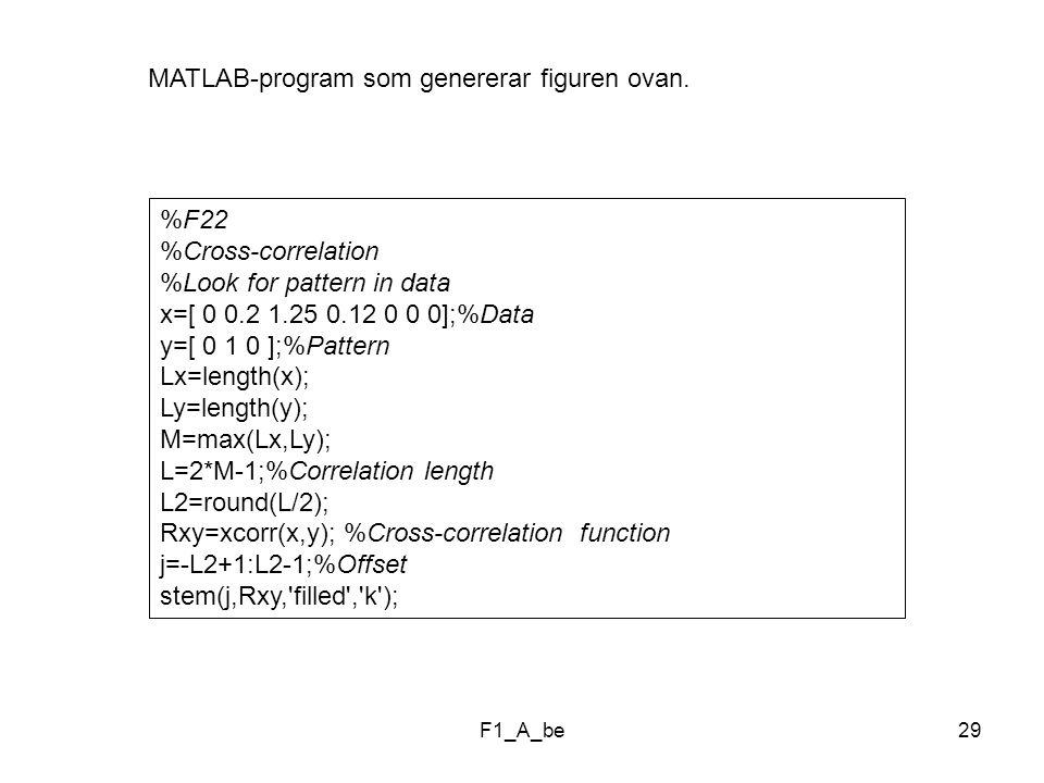 F1_A_be29 %F22 %Cross-correlation %Look for pattern in data x=[ 0 0.2 1.25 0.12 0 0 0];%Data y=[ 0 1 0 ];%Pattern Lx=length(x); Ly=length(y); M=max(Lx,Ly); L=2*M-1;%Correlation length L2=round(L/2); Rxy=xcorr(x,y); %Cross-correlation function j=-L2+1:L2-1;%Offset stem(j,Rxy, filled , k ); MATLAB-program som genererar figuren ovan.