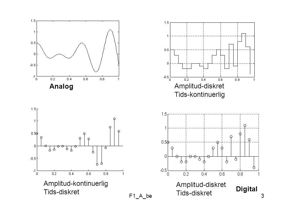 F1_A_be3 Analog Amplitud-diskret Tids-kontinuerlig Amplitud-kontinuerlig Tids-diskret Amplitud-diskret Tids-diskret Digital