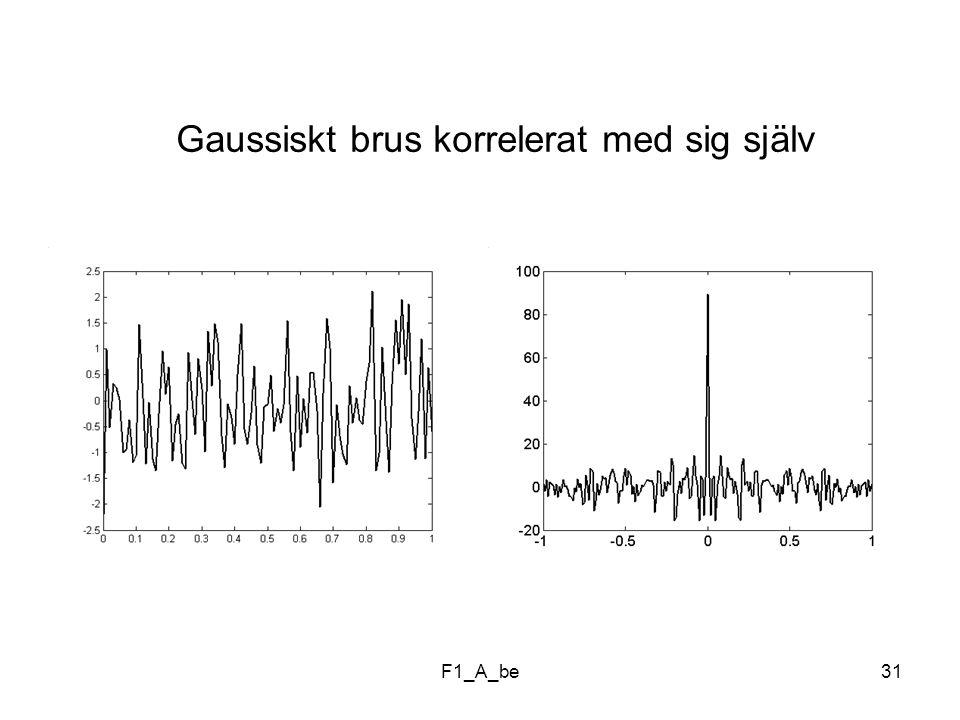 F1_A_be31 Gaussiskt brus korrelerat med sig själv
