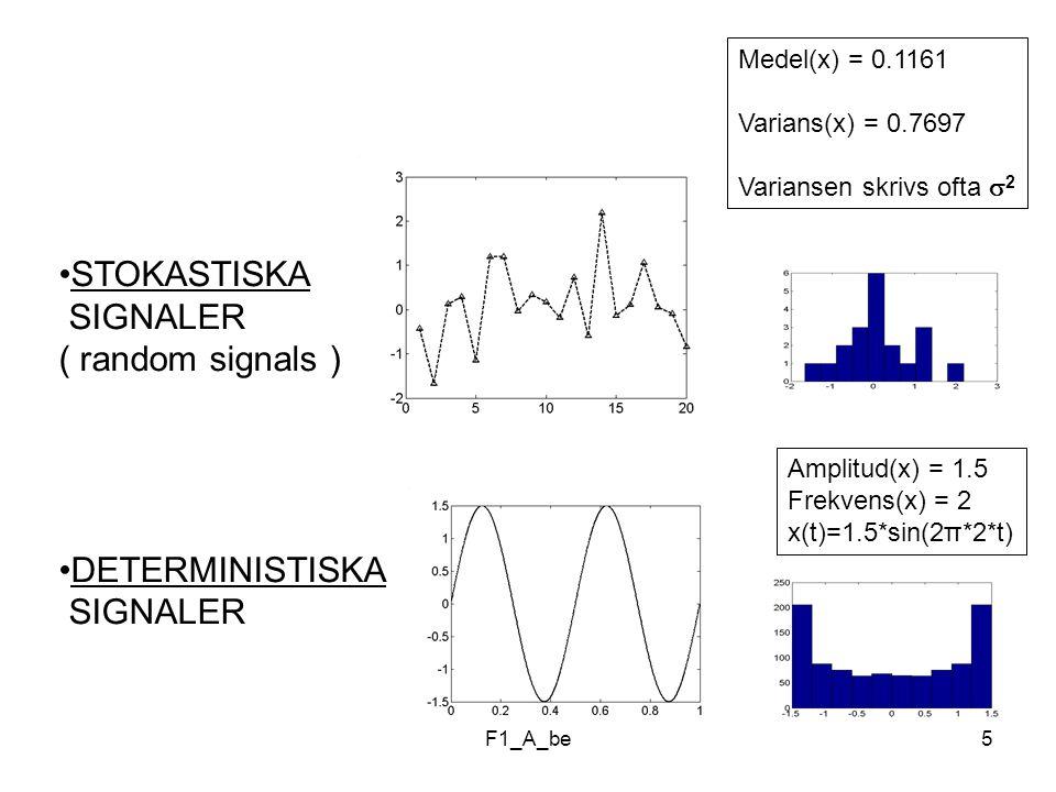 F1_A_be16 3 signalanalys-tekniker Frekvensanalys – används för att beskriva vilka frekvenser som bygger upp signalen Korrelation – används för att jämföra signaler Beräkning av täthetsfunktion och sannolikhetsfunktion