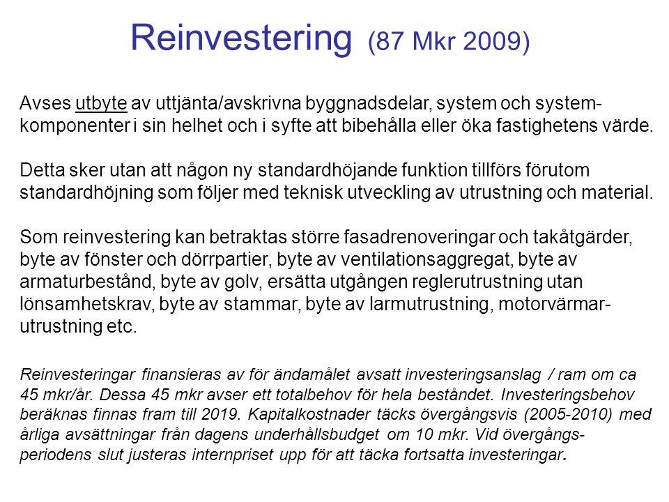 Reinvestering (87 Mkr 2009) Avses utbyte av uttjänta/avskrivna byggnadsdelar, system och system- komponenter i sin helhet och i syfte att bibehålla el