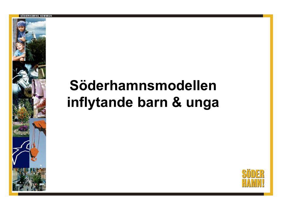 Varför väljer Söderhamns kommun att göra en modell för ungas inflytande & inte bara nyttjar det redan befintliga?
