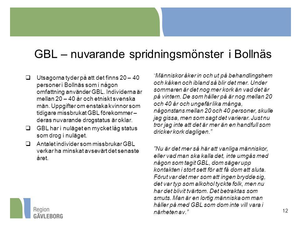 GBL – nuvarande spridningsmönster i Bollnäs  Utsagorna tyder på att det finns 20 – 40 personer i Bollnäs som i någon omfattning använder GBL. Individ