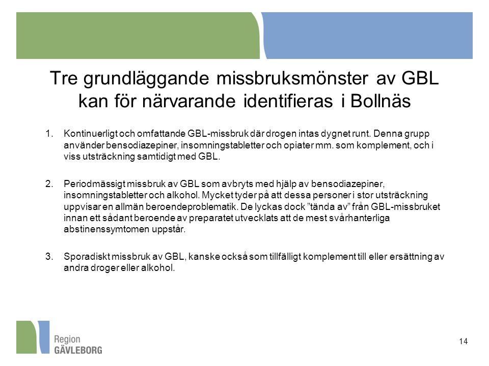 Tre grundläggande missbruksmönster av GBL kan för närvarande identifieras i Bollnäs 1.Kontinuerligt och omfattande GBL-missbruk där drogen intas dygne