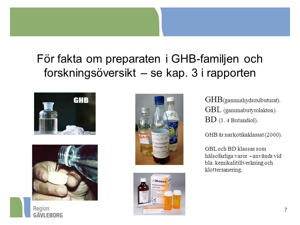 För fakta om preparaten i GHB-familjen och forskningsöversikt – se kap. 3 i rapporten 7 GHB (gammahydroxibuturat). GBL (gammabutyrolakton). BD (1. 4 B