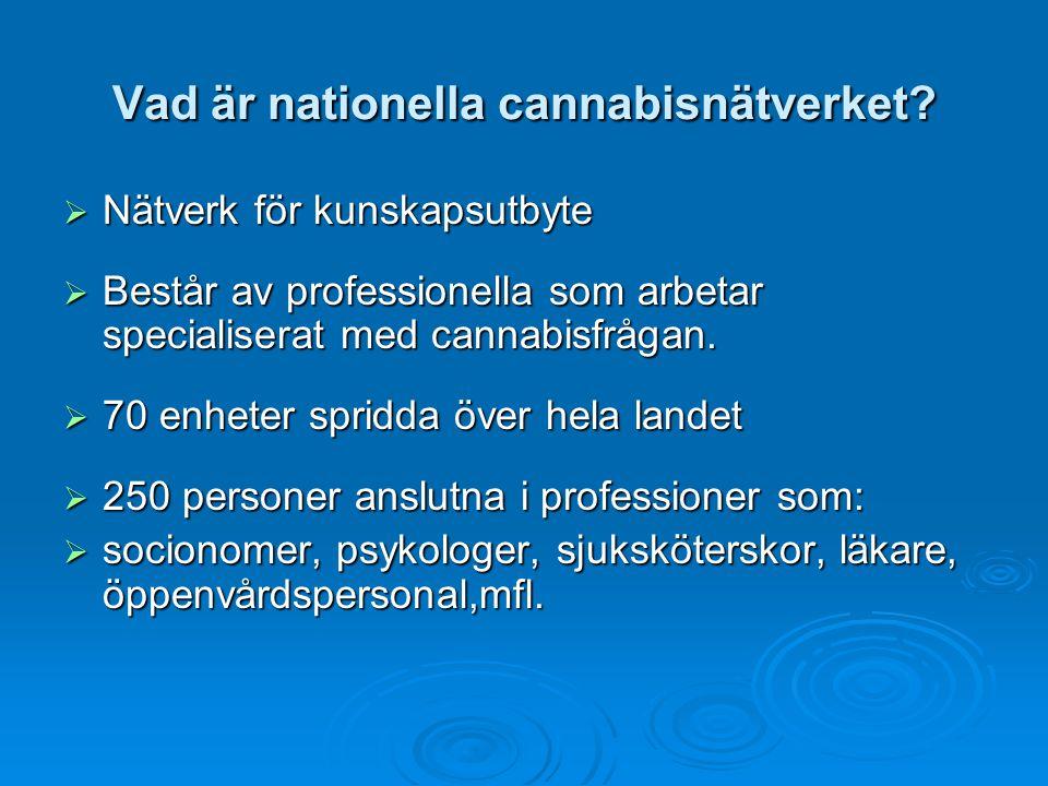 Vad är nationella cannabisnätverket?  Nätverk för kunskapsutbyte  Består av professionella som arbetar specialiserat med cannabisfrågan.  70 enhete