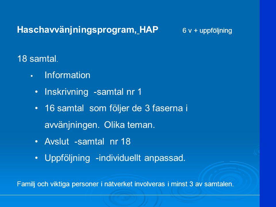 Haschavvänjningsprogram, HAP 6 v + uppföljning 18 samtal. Information Inskrivning -samtal nr 1 16 samtal som följer de 3 faserna i avvänjningen. Olika