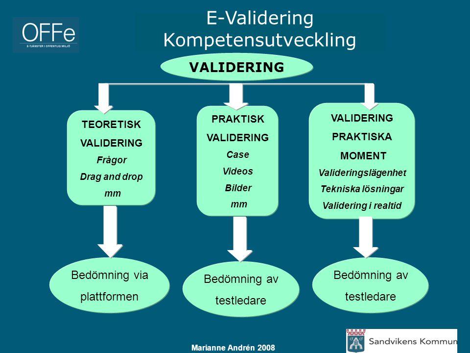 E-Validering Kompetensutveckling Marianne Andrén 2008 VALIDERING Bedömning via plattformen Bedömning av testledare Bedömning av testledare TEORETISK V