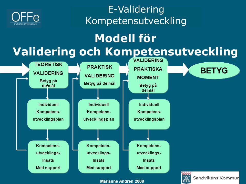 E-Validering Kompetensutveckling Marianne Andrén 2008 Modell för Validering och Kompetensutveckling TEORETISK VALIDERING Betyg på delmål PRAKTISK VALI