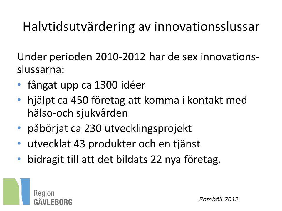 Halvtidsutvärdering av innovationsslussar Under perioden 2010-2012 har de sex innovations- slussarna: fångat upp ca 1300 idéer hjälpt ca 450 företag att komma i kontakt med hälso-och sjukvården påbörjat ca 230 utvecklingsprojekt utvecklat 43 produkter och en tjänst bidragit till att det bildats 22 nya företag.