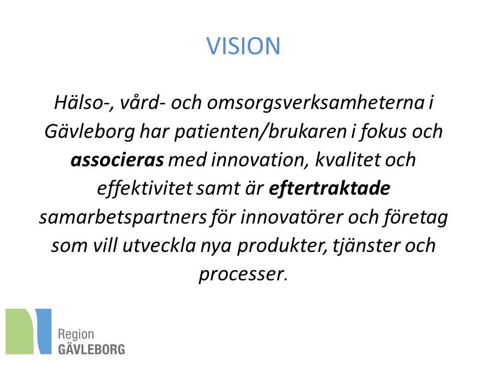 VISION Hälso-, vård- och omsorgsverksamheterna i Gävleborg har patienten/brukaren i fokus och associeras med innovation, kvalitet och effektivitet samt är eftertraktade samarbetspartners för innovatörer och företag som vill utveckla nya produkter, tjänster och processer.