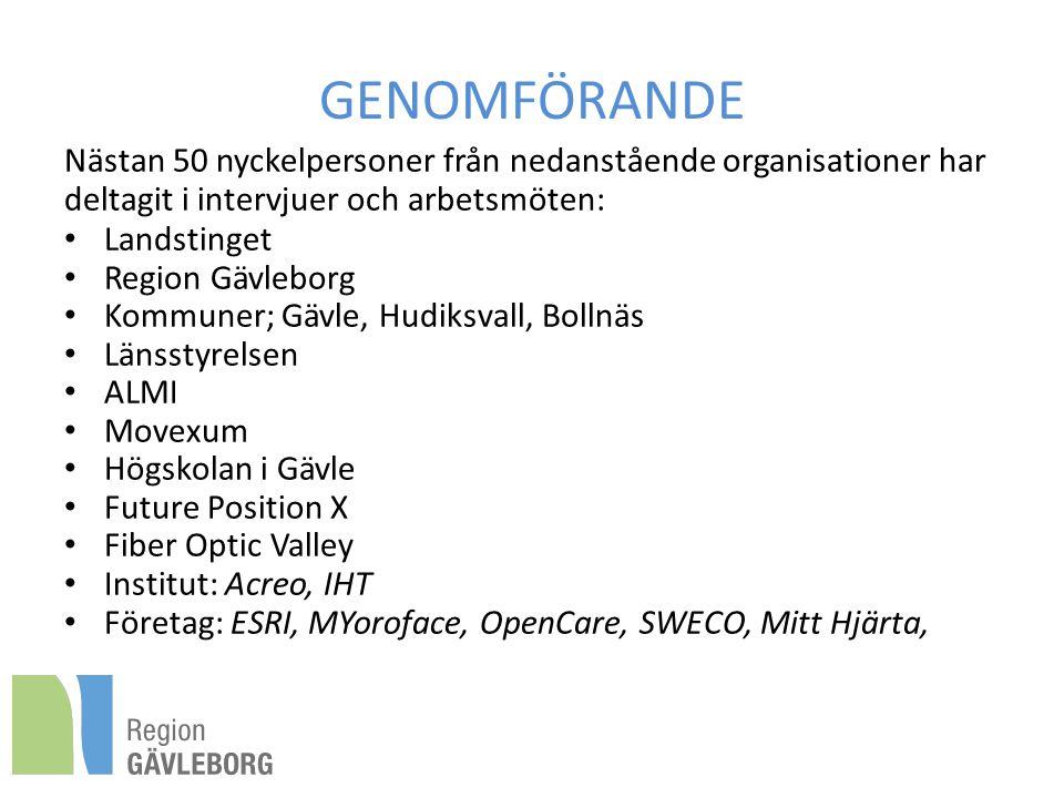 GENOMFÖRANDE Nästan 50 nyckelpersoner från nedanstående organisationer har deltagit i intervjuer och arbetsmöten: Landstinget Region Gävleborg Kommuner; Gävle, Hudiksvall, Bollnäs Länsstyrelsen ALMI Movexum Högskolan i Gävle Future Position X Fiber Optic Valley Institut: Acreo, IHT Företag: ESRI, MYoroface, OpenCare, SWECO, Mitt Hjärta,
