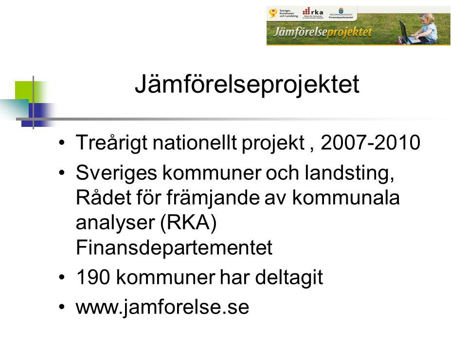 Jämförelseprojektet Treårigt nationellt projekt, 2007-2010 Sveriges kommuner och landsting, Rådet för främjande av kommunala analyser (RKA) Finansdepartementet 190 kommuner har deltagit www.jamforelse.se