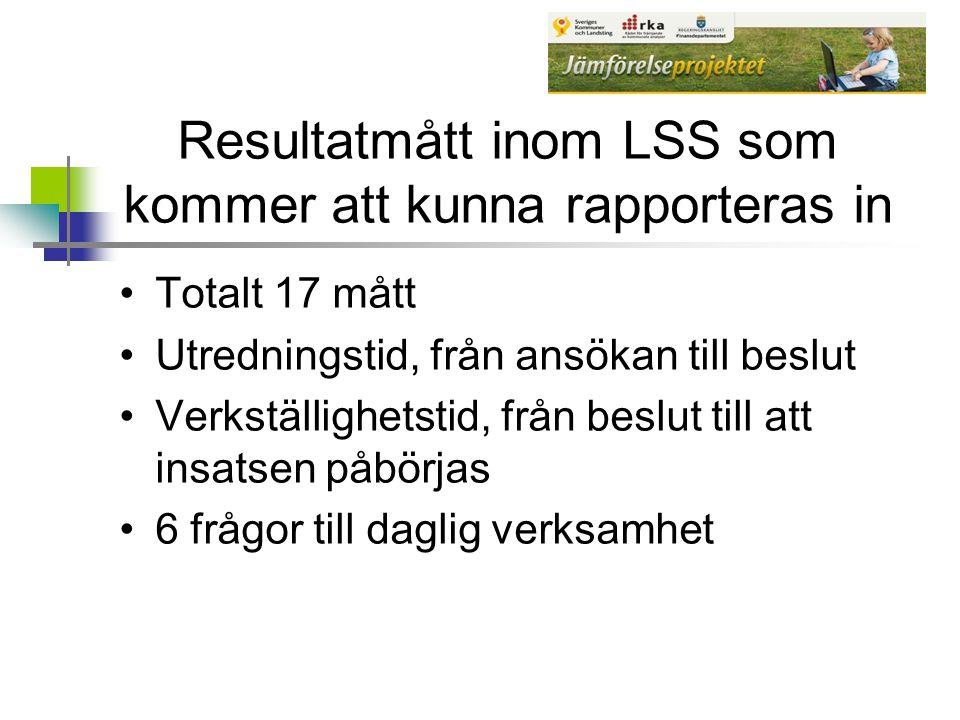 Resultatmått inom LSS som kommer att kunna rapporteras in Totalt 17 mått Utredningstid, från ansökan till beslut Verkställighetstid, från beslut till att insatsen påbörjas 6 frågor till daglig verksamhet