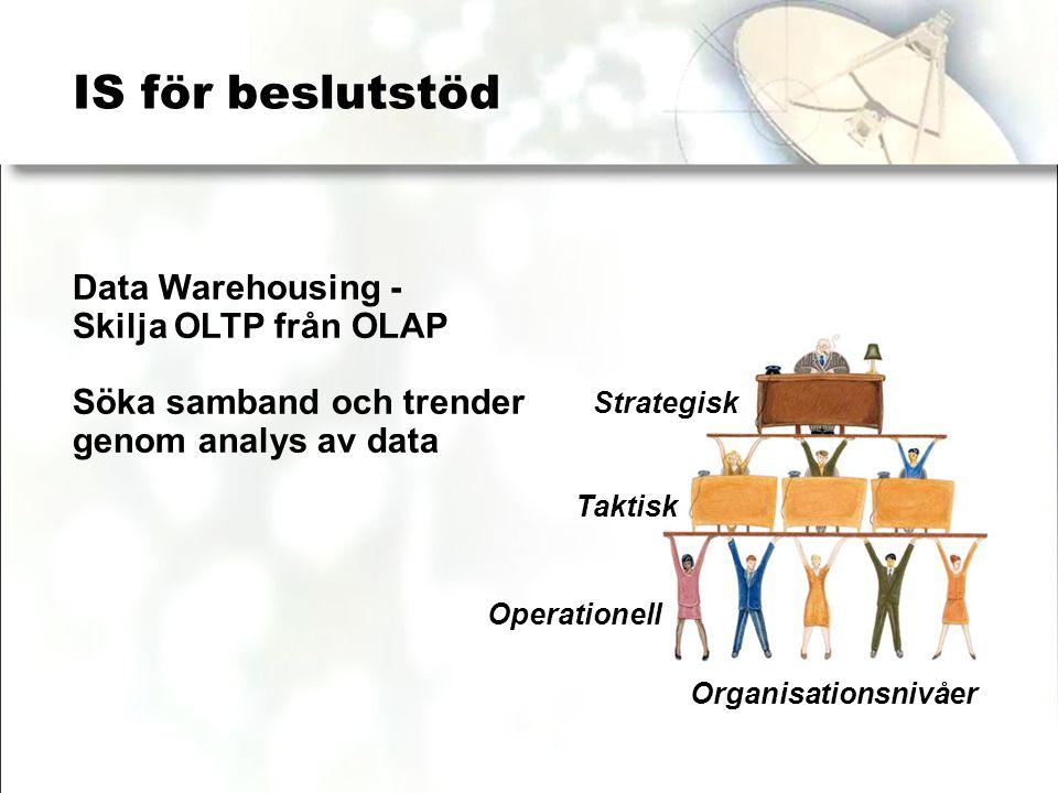 IS för beslutstöd Data Warehousing - Skilja OLTP från OLAP Söka samband och trender genom analys av data Strategisk Taktisk Operationell Organisationsnivåer
