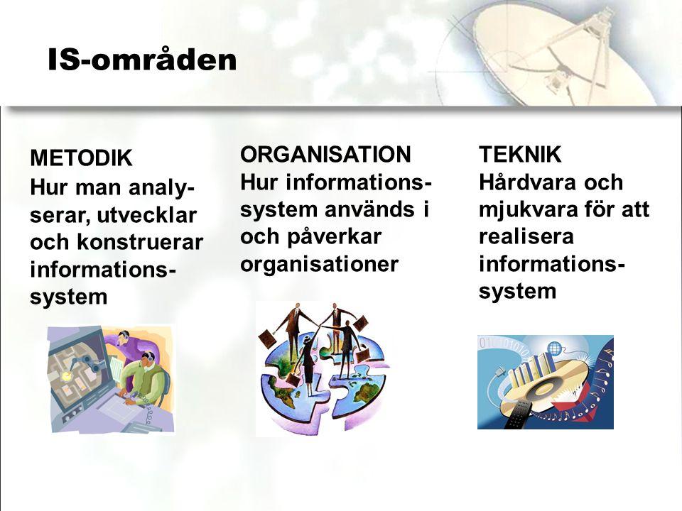IS-områden ORGANISATION Hur informations- system används i och påverkar organisationer TEKNIK Hårdvara och mjukvara för att realisera informations- system METODIK Hur man analy- serar, utvecklar och konstruerar informations- system