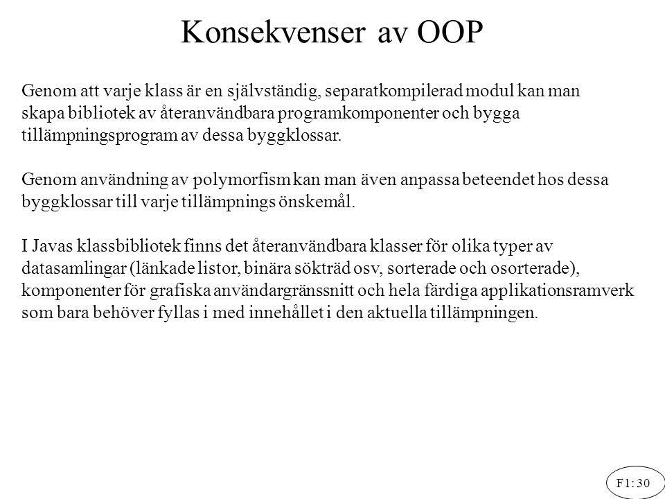 F1: 30 Konsekvenser av OOP Genom att varje klass är en självständig, separatkompilerad modul kan man skapa bibliotek av återanvändbara programkomponen