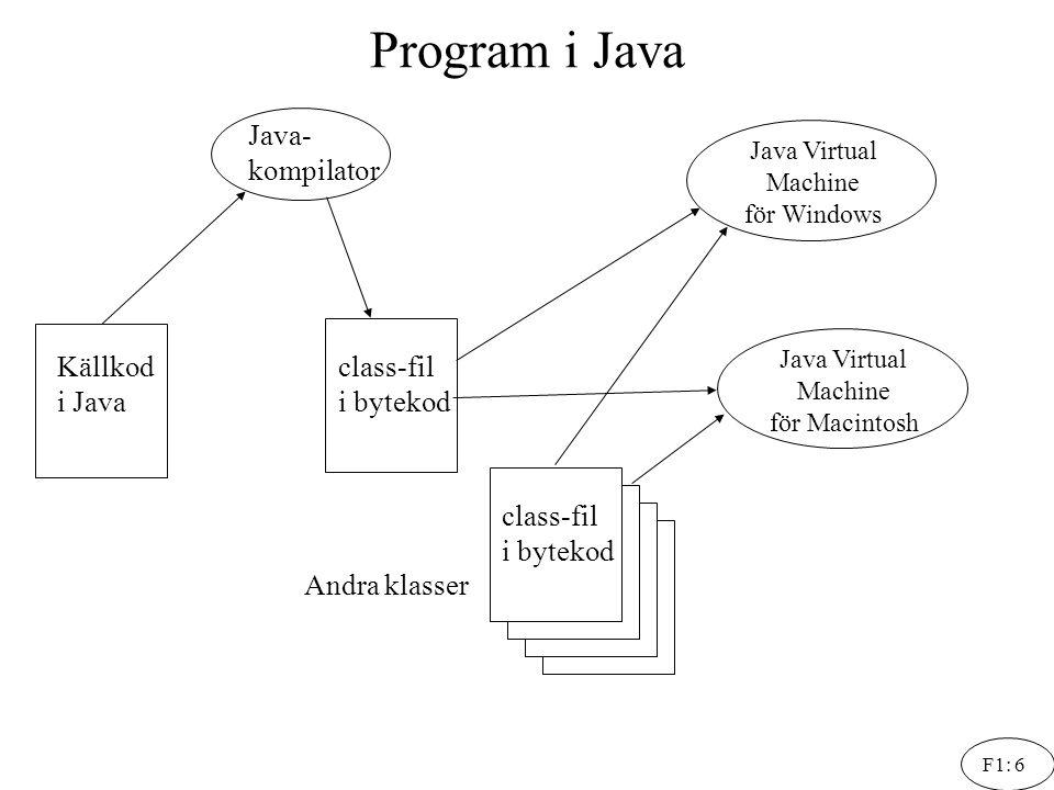 F1: 6 Program i Java Källkod i Java Java- kompilator class-fil i bytekod class-fil i bytekod Java Virtual Machine för Windows Java Virtual Machine för