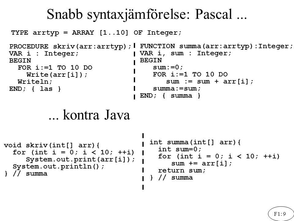 F1: 9 Snabb syntaxjämförelse: Pascal... PROCEDURE skriv(arr:arrtyp); VAR i : Integer; BEGIN FOR i:=1 TO 10 DO Write(arr[i]); Writeln; END; { las } FUN