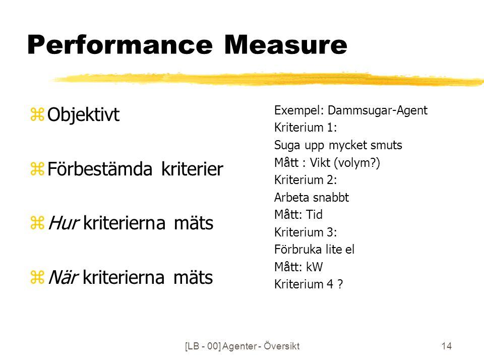 [LB - 00] Agenter - Översikt14 Performance Measure zObjektivt zFörbestämda kriterier zHur kriterierna mäts zNär kriterierna mäts Exempel: Dammsugar-Agent Kriterium 1: Suga upp mycket smuts Mått : Vikt (volym?) Kriterium 2: Arbeta snabbt Mått: Tid Kriterium 3: Förbruka lite el Mått: kW Kriterium 4 ?