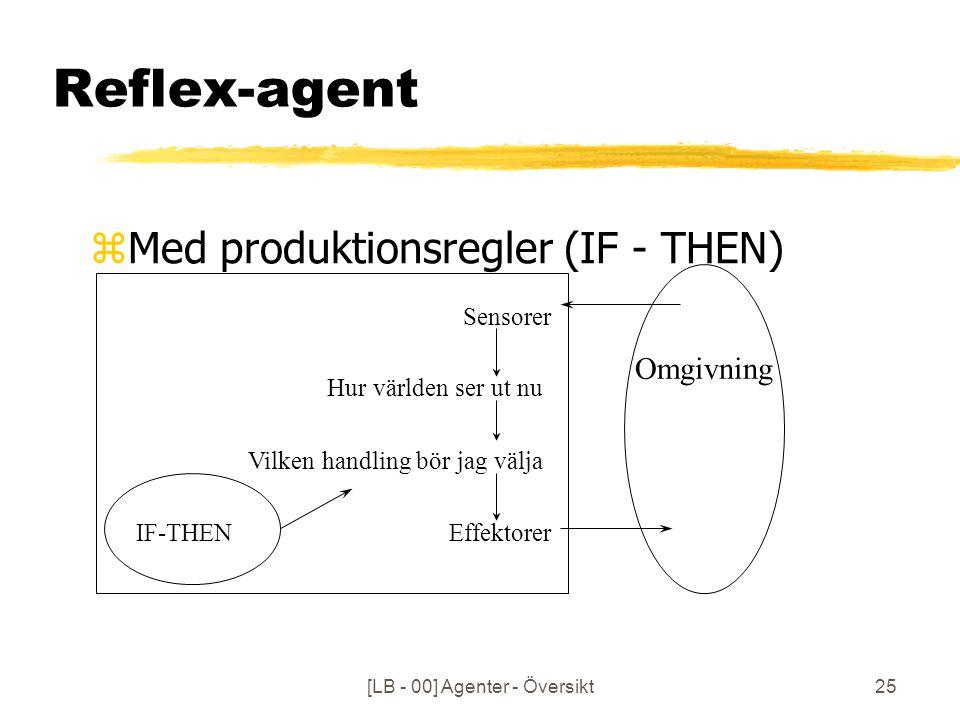 [LB - 00] Agenter - Översikt25 Reflex-agent zMed produktionsregler (IF - THEN) Sensorer Hur världen ser ut nu Vilken handling bör jag välja Effektorer Omgivning IF-THEN