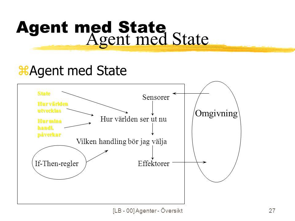 [LB - 00] Agenter - Översikt27 Agent med State zAgent med State Agent med State Sensorer Hur världen ser ut nu Vilken handling bör jag välja Effektorer Omgivning If-Then-regler State Hur världen utvecklas Hur mina handl.