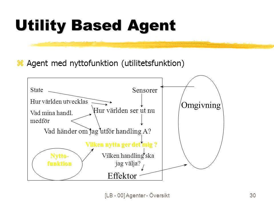 [LB - 00] Agenter - Översikt30 Utility Based Agent zAgent med nyttofunktion (utilitetsfunktion) Sensorer Hur världen ser ut nu Vad händer om jag utför handling A.
