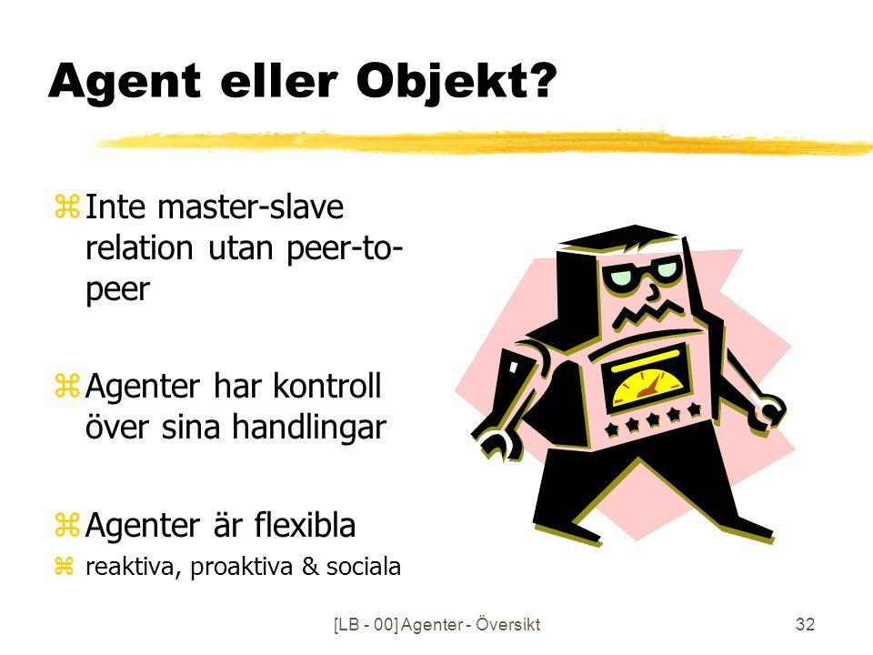 [LB - 00] Agenter - Översikt32 Agent eller Objekt.