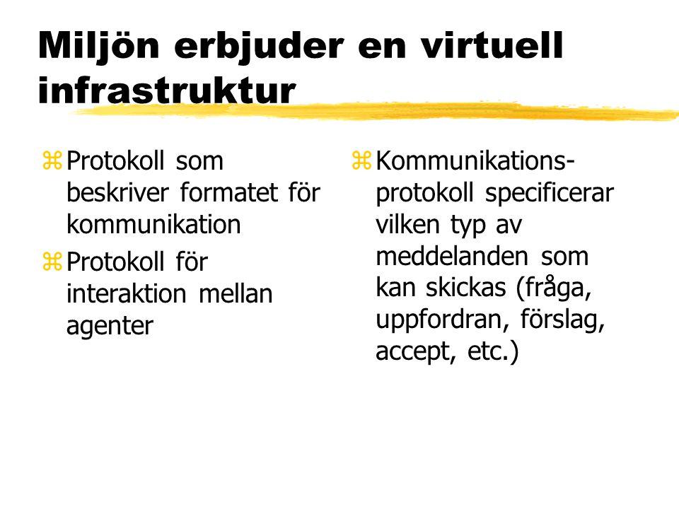 Miljön erbjuder en virtuell infrastruktur zProtokoll som beskriver formatet för kommunikation zProtokoll för interaktion mellan agenter z Kommunikations- protokoll specificerar vilken typ av meddelanden som kan skickas (fråga, uppfordran, förslag, accept, etc.)