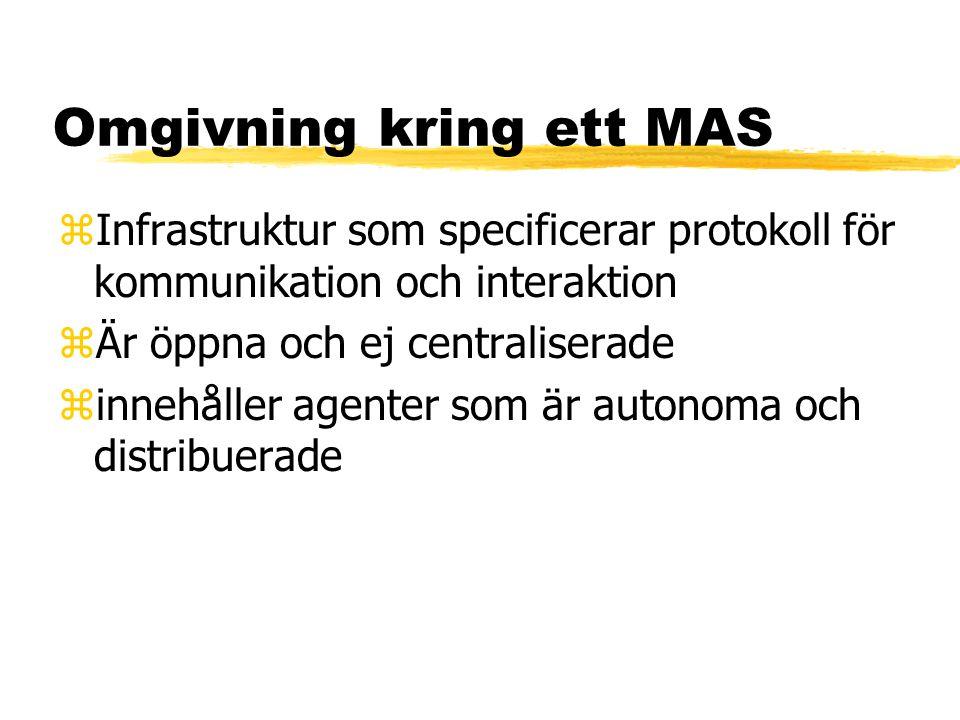 Omgivning kring ett MAS zInfrastruktur som specificerar protokoll för kommunikation och interaktion zÄr öppna och ej centraliserade zinnehåller agenter som är autonoma och distribuerade