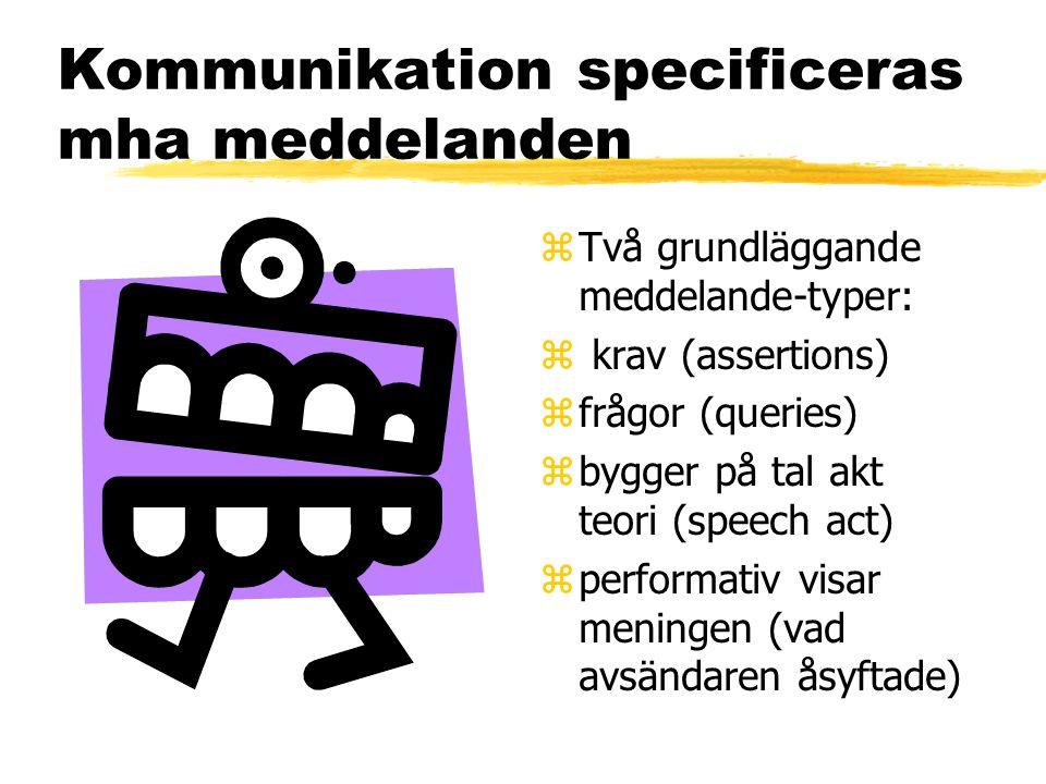 Kommunikation specificeras mha meddelanden z Två grundläggande meddelande-typer: z krav (assertions) z frågor (queries) z bygger på tal akt teori (speech act) z performativ visar meningen (vad avsändaren åsyftade)