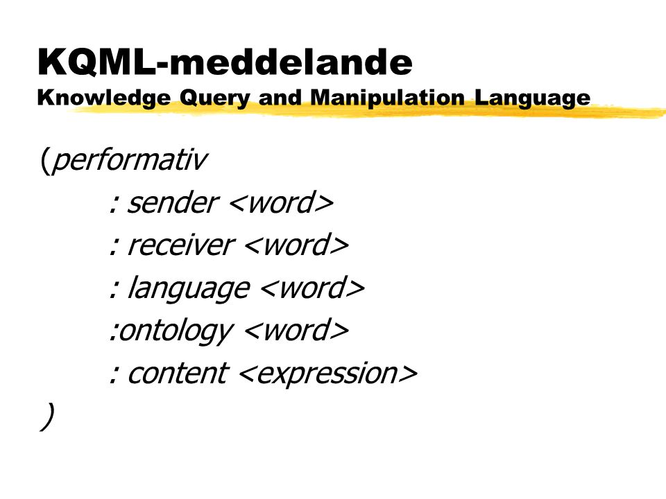 KQML-meddelande Knowledge Query and Manipulation Language (performativ : sender : receiver : language :ontology : content )