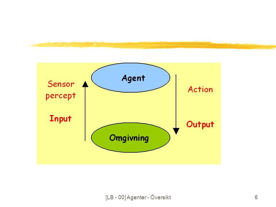 Hur kan vi klassificera agenter? [Franklin & Graesser]