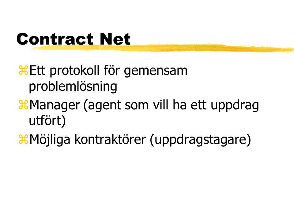 Contract Net zEtt protokoll för gemensam problemlösning zManager (agent som vill ha ett uppdrag utfört) zMöjliga kontraktörer (uppdragstagare)