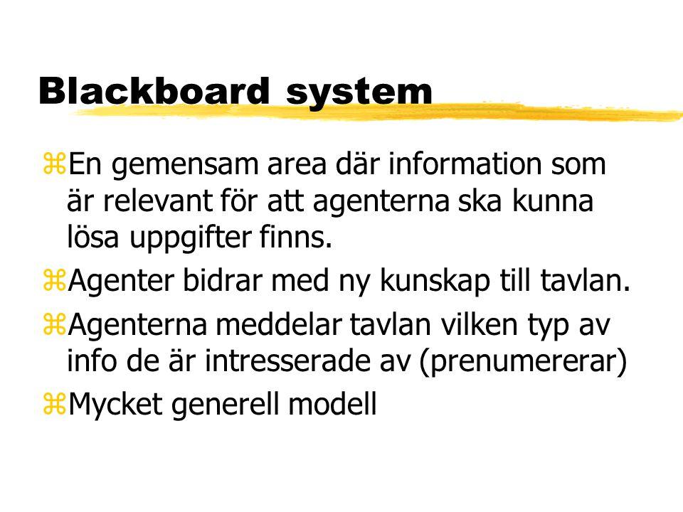 Blackboard system zEn gemensam area där information som är relevant för att agenterna ska kunna lösa uppgifter finns.